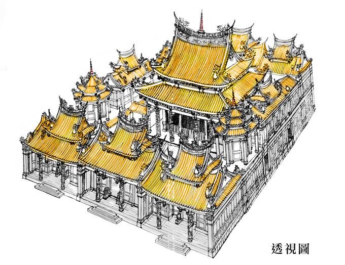 三峽祖師廟 透視圖